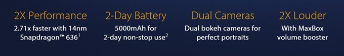 ASUS Zenfone Max Pro (M1)は安価な価格設定だが仕様が良い