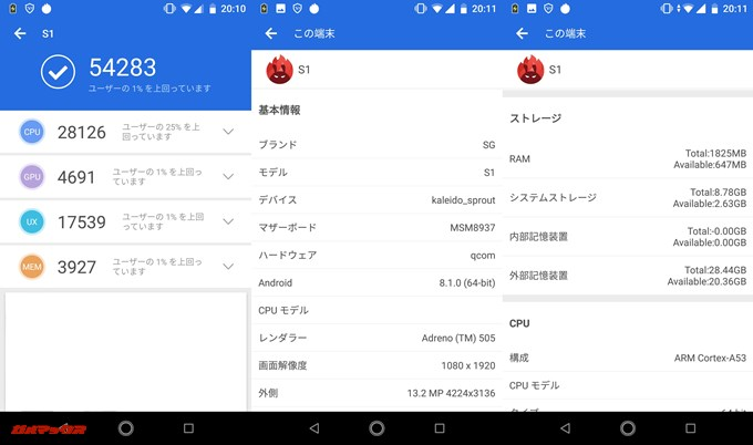 Android One S1(Android 8.1.0)実機AnTuTuベンチマークスコアは総合が54283点、3D性能が4691点。