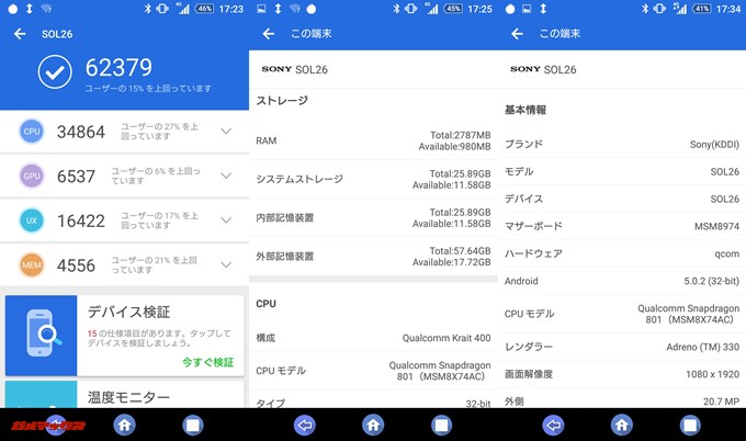Xperia Z3 SOL26(Android 5.0.2)実機AnTuTuベンチマークスコアは総合が62379点、3D性能が6537点。