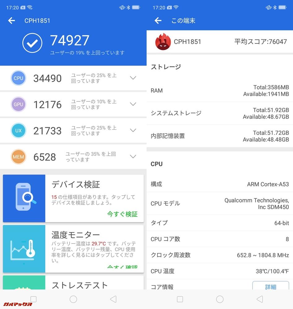 OPPO R15 Neo/RAM4GB(Android 8.1)実機AnTuTuベンチマークスコアは総合が74927点、3D性能が12176点。