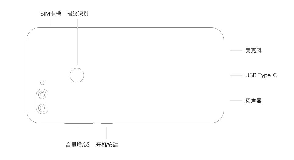 Xiaomi Mi 8 Liteはイヤホン端子が非搭載