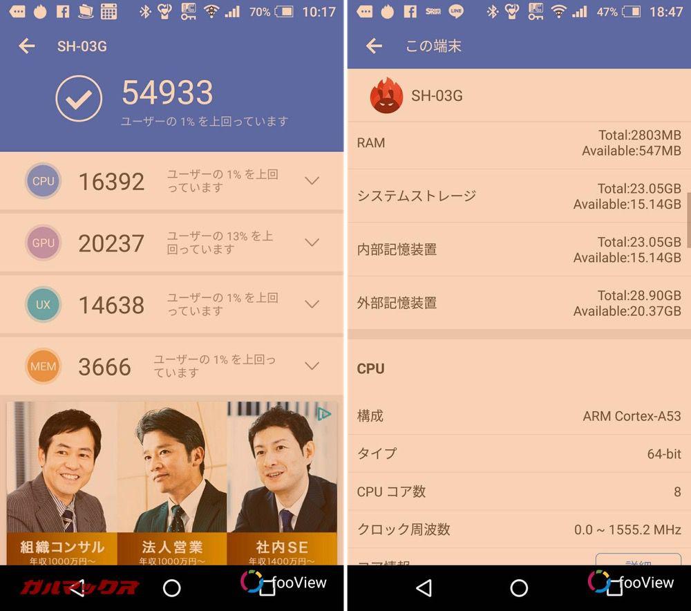 AQUOS ZETA SH-03G(Android 7.0)実機AnTuTuベンチマークスコアは総合が54933点、3D性能が20237点。