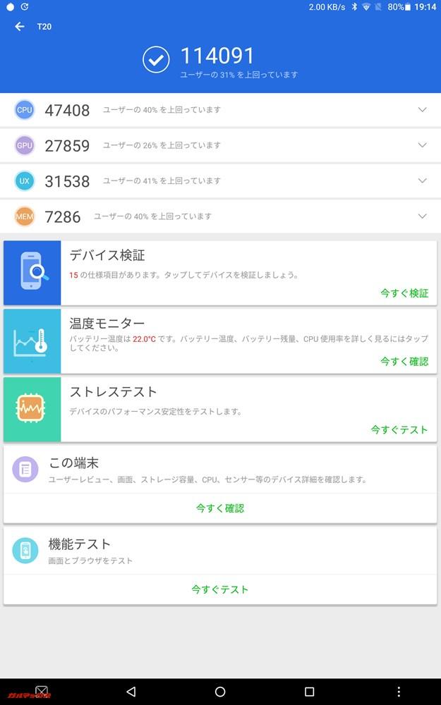 Teclast T20(Android 7.1.1)実機AnTuTuベンチマークスコアは総合が114091点、3D性能が27859点。
