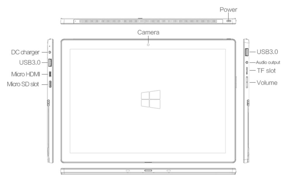 VOYO VBook i7 Plusの端子類はSurfaceよりも充実しています。