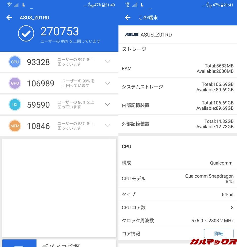 Zenfone 5Z(Android 8.0.0)実機AnTuTuベンチマークスコアは総合が270753点、3D性能が106989点。