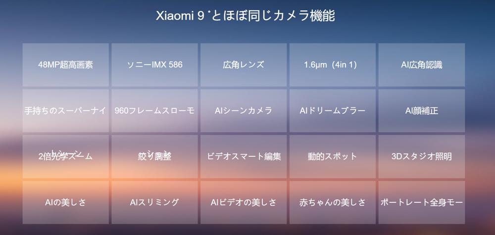 Xiaomi Mi 9 SEはだいたいXiaomi Mi 9と同じカメラ機能が利用できます。