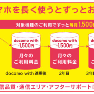 docomo、毎月1500円オフのdocomo with新規受付停止を示唆