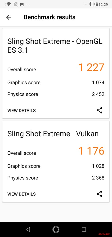 ZenFone Max Pro (M2)の3DMarkはOpenGL ES 3.1が1227点、Vulkanが1176点。