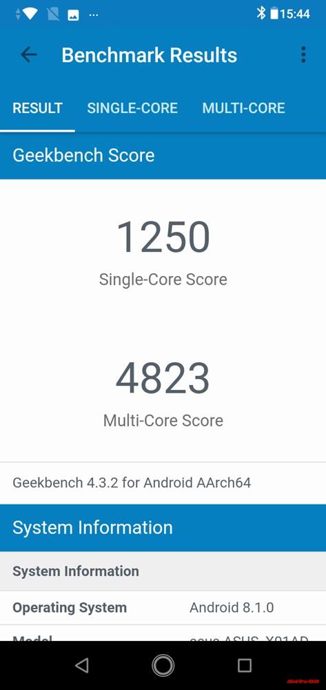 ZenFone Max (M2)のGeekbench 4スコアはシングルコア性能が1250点、マルチコア性能が4823点でした。