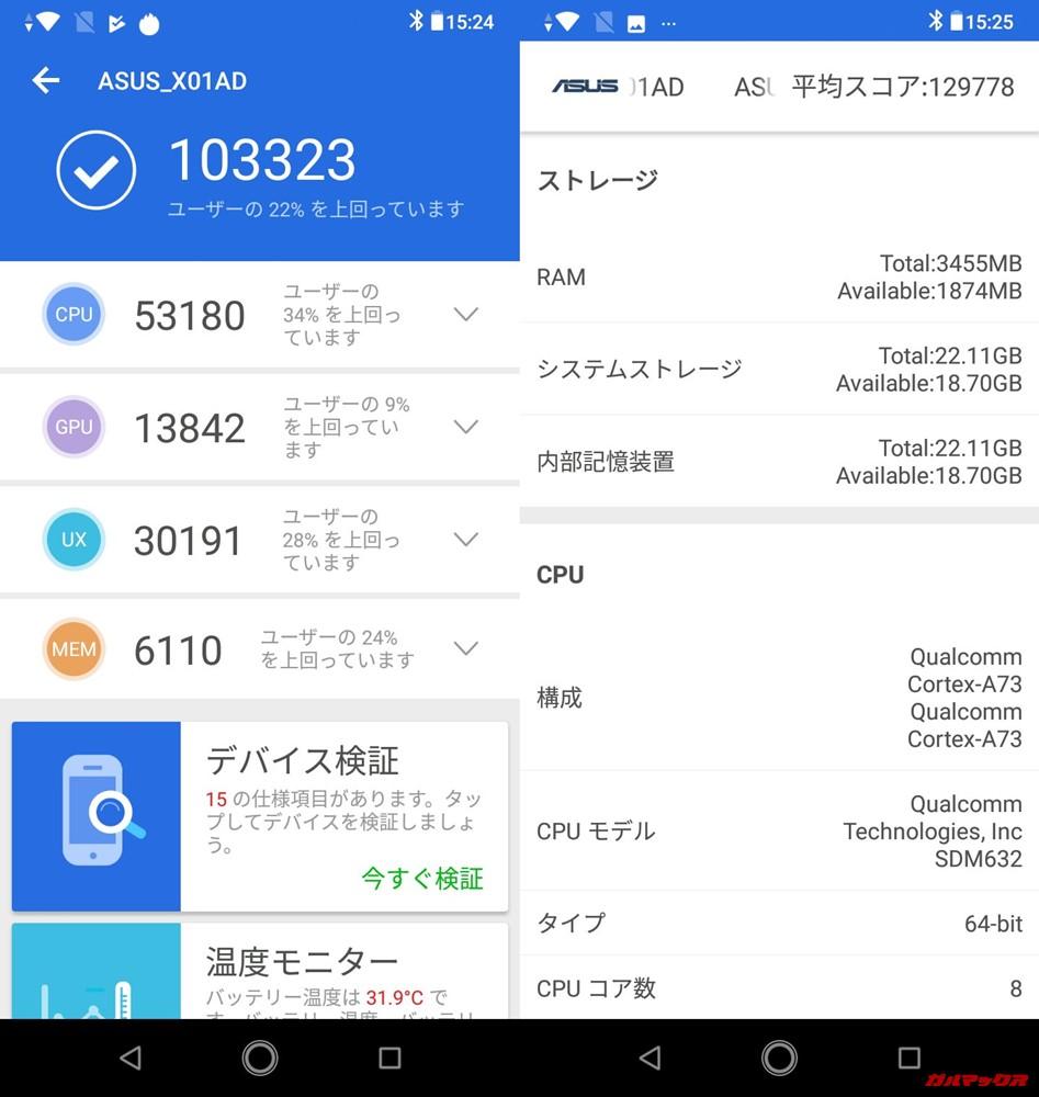ZenFone Max (M2)(Android 8.1)実機AnTuTuベンチマークスコアは総合が103323点、3D性能が13842点。
