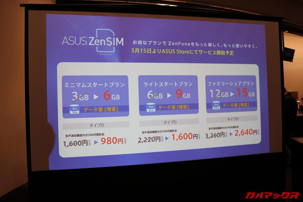 ZenSIMのキャンペーンでグッと利用料金が安くなりデータ容量も増えてます。