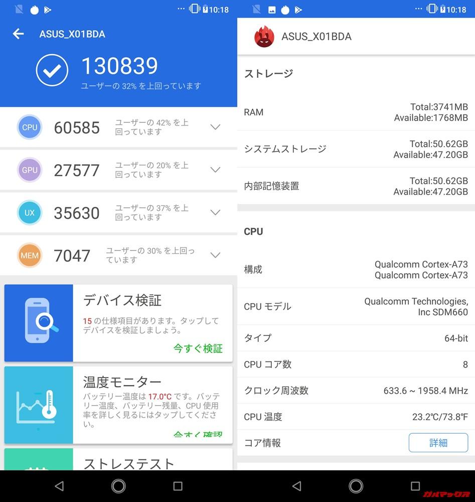 ZenFone Max Pro (M2)のAnTuTuは総合スコアが130832点、3Dスコアが27577点。