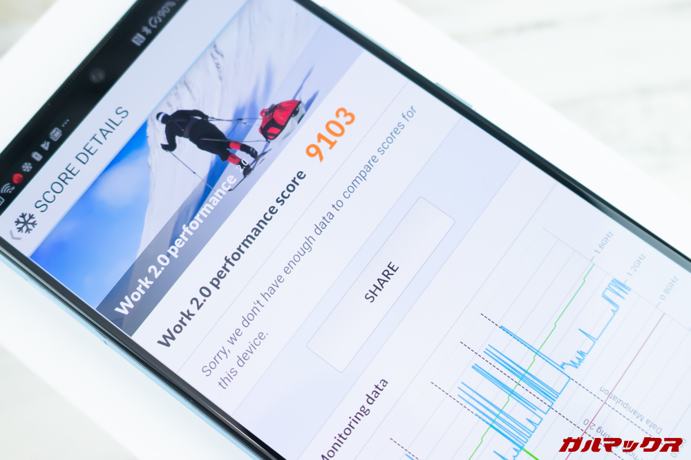 HUAWEI P30の実機PCMark for Androidのスコアは9103点でした。
