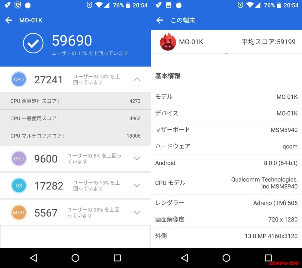 MONO MO-01K(Android 8.0)実機AnTuTuベンチマークスコアは総合が59690点、3D性能が9600点。