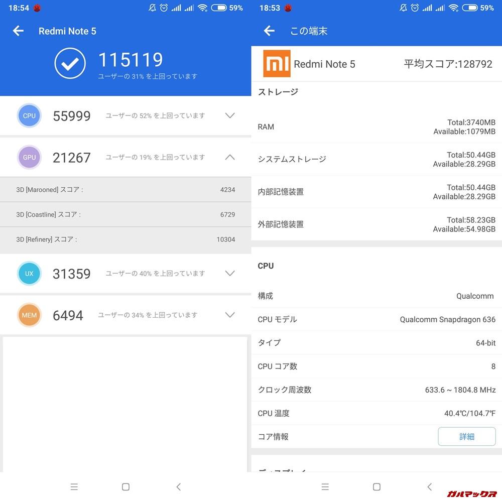 Xiaomi Redmi Note 5(Android 8.1)実機AnTuTuベンチマークスコアは総合が115119点、3D性能が21267点。
