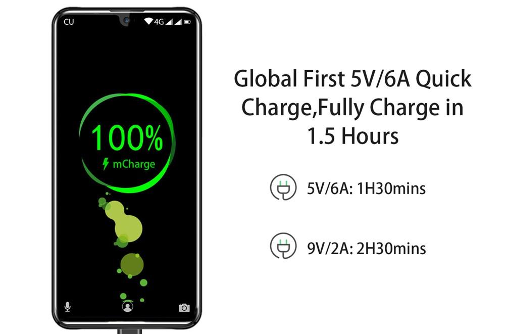 OUKITEL K9は5V6Aの超超急速充電に対応しています。