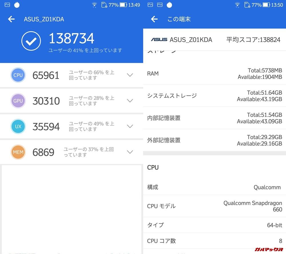 ASUS Zenfone 4(Android 8.0)実機AnTuTuベンチマークスコアは総合が138734点、3D性能が30310点。