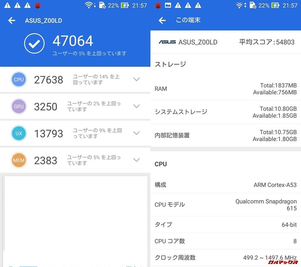 ZenFone 2 Laser/ZE550KL/メモリ2GB(Android 5.0.2)実機AnTuTuベンチマークスコアは総合が47064点、3D性能が3250点。
