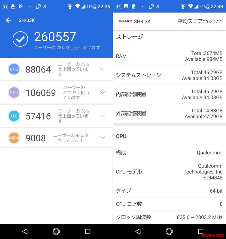 AQUOS R2(Android 8.0)実機AnTuTuベンチマークスコアは総合が260557点、3D性能が106069点。
