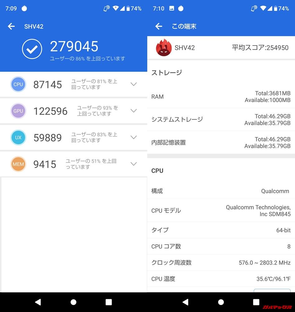AQUOS R2(Android 9)実機AnTuTuベンチマークスコアは総合が279045点、3D性能が122596点。