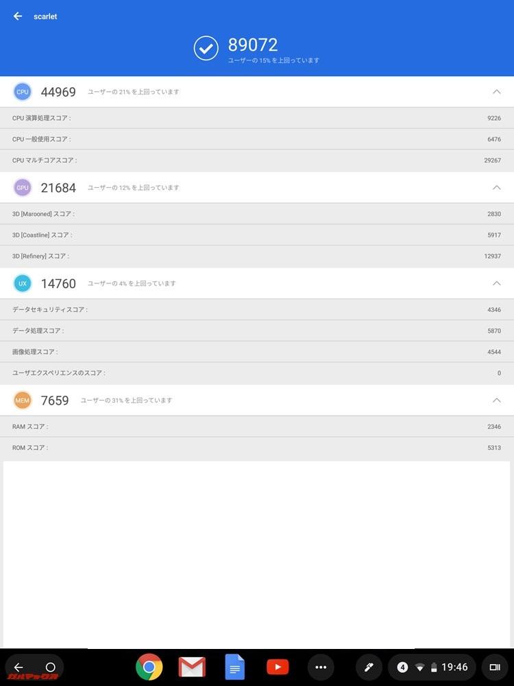 ASUS Chromebook Tablet CT100PA実機AnTuTuベンチマークスコアは総合が44969点、3D性能が21684点