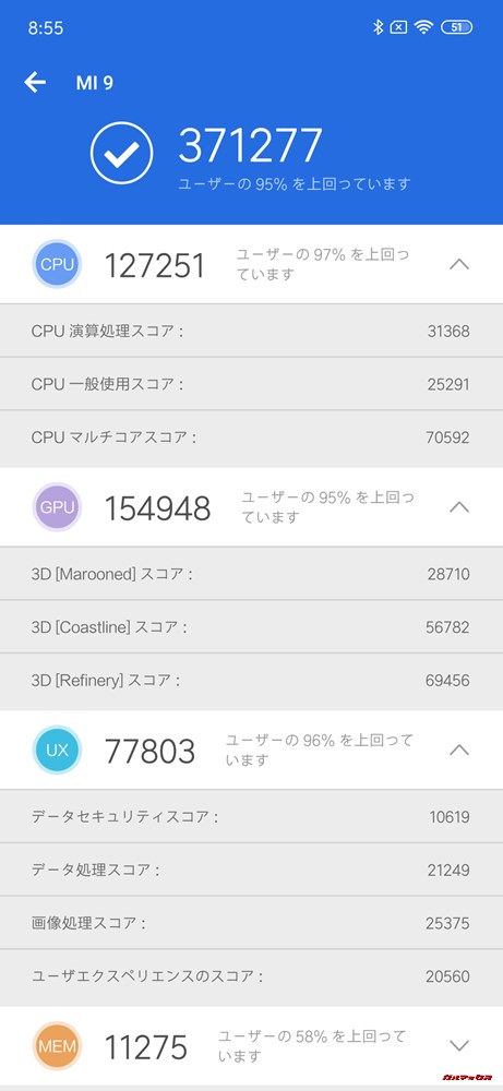 Xiaomi Mi 9実機AnTuTuベンチマークスコアは総合が371277点、3D性能が154948点。