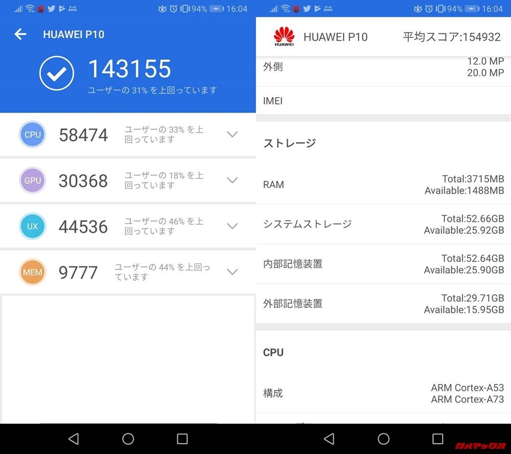 HUAWEI P10(Android 9)実機AnTuTuベンチマークスコアは総合が143155点、3D性能が30368点。