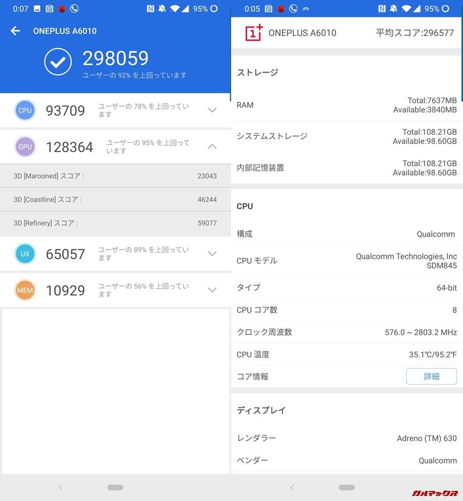 OnePlus 6T(Android 9)実機AnTuTuベンチマークスコアは総合が298059点、3D性能が128364点。