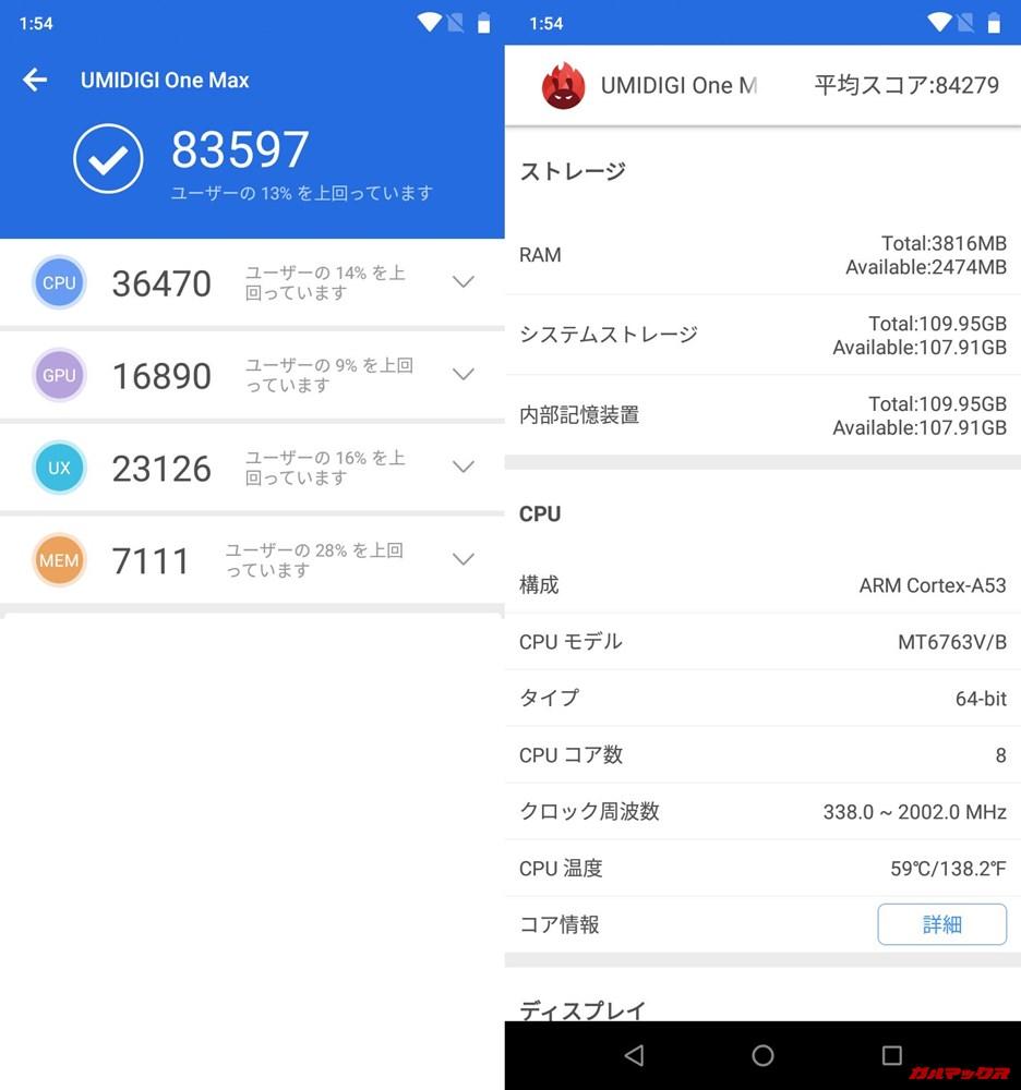 UMIDIGI One Max(Android 8.1)実機AnTuTuベンチマークスコアは総合が83597点、3D性能が16890点。