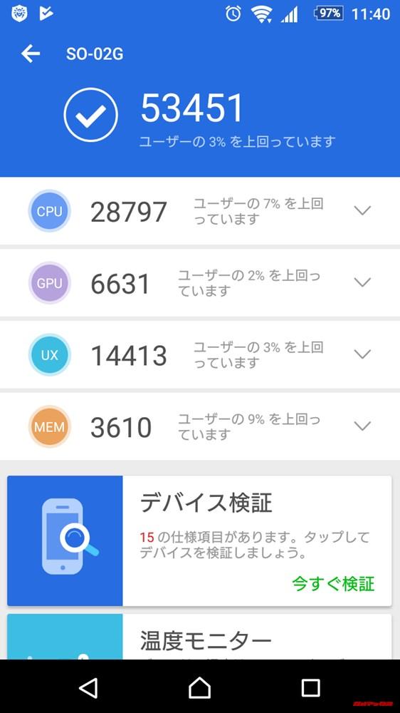 Xperia Z3(Android 6.0.1)実機AnTuTuベンチマークスコアは総合が53451点、3D性能が6631点。