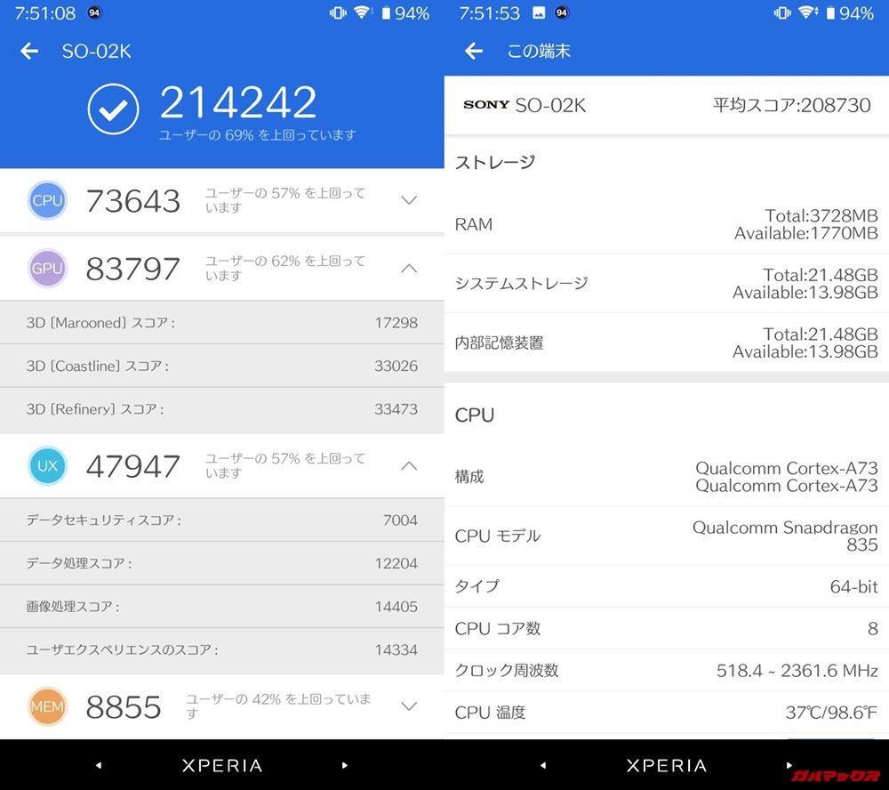 Xperia XZ1 Compact(Android 9.0)実機AnTuTuベンチマークスコアは総合が214242点、3D性能が83797点。