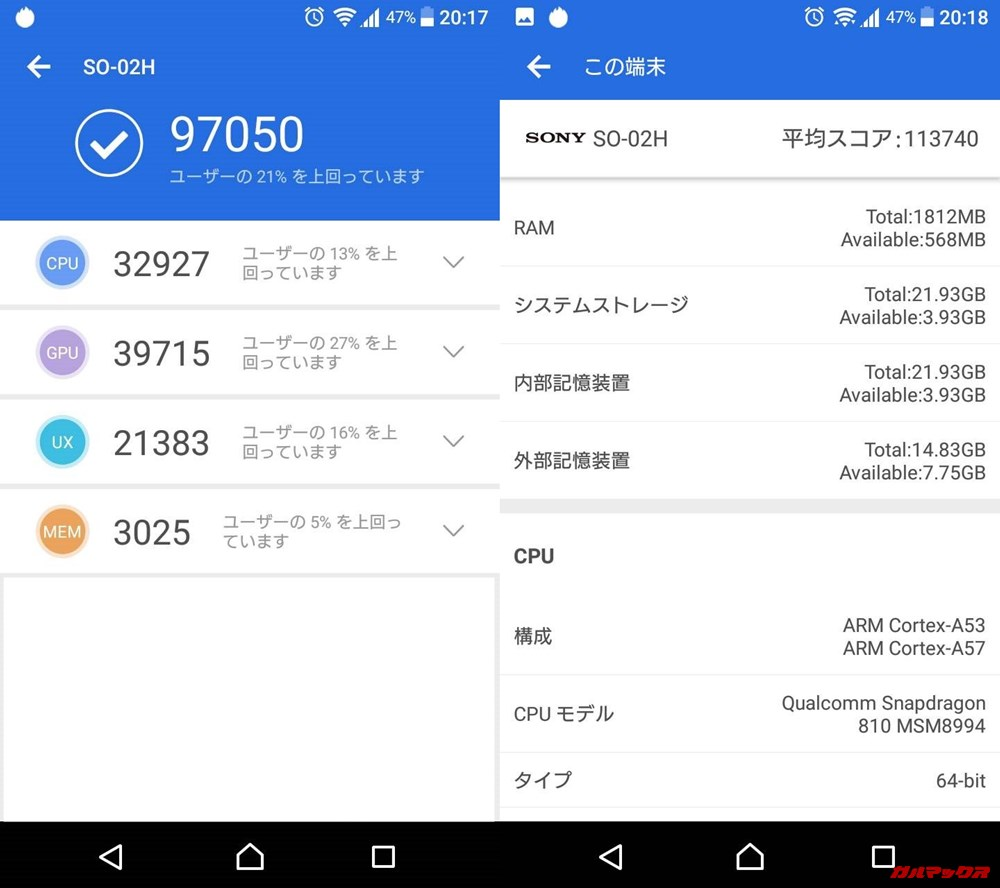 SONY Xperia Z5 Compact(Android 7.0)実機AnTuTuベンチマークスコアは総合が97050点、3D性能が39715点。