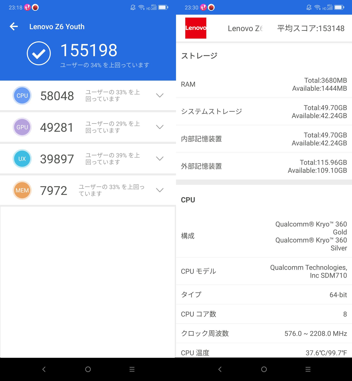 Lenovo Z6 Youth(Android 9.0)実機AnTuTuベンチマークスコアは総合が155198点、3D性能が49281点。