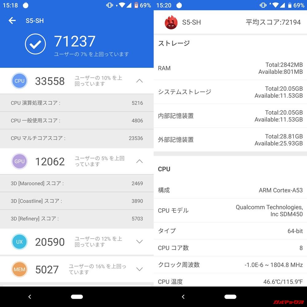 Android One S5(Android 9.0)実機AnTuTuベンチマークスコアは総合が71237点、3D性能が12062点。