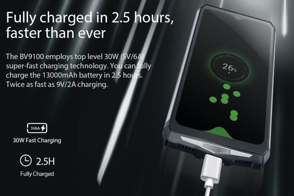 Blackview BV9100は30Wの超急速充電に対応。2.5時間で13000mAhバッテリーをフル充電できる。