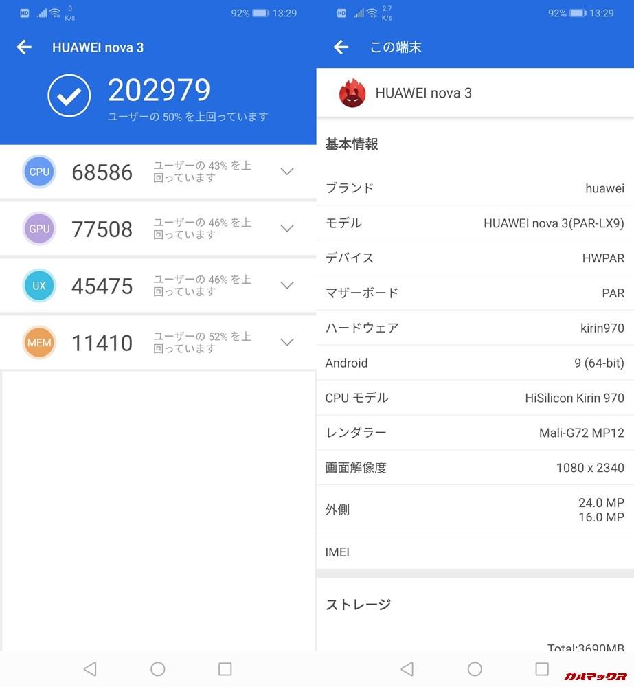 Huawei nova 3(Android 9)実機AnTuTuベンチマークスコアは総合が202979点、3D性能が77508点。