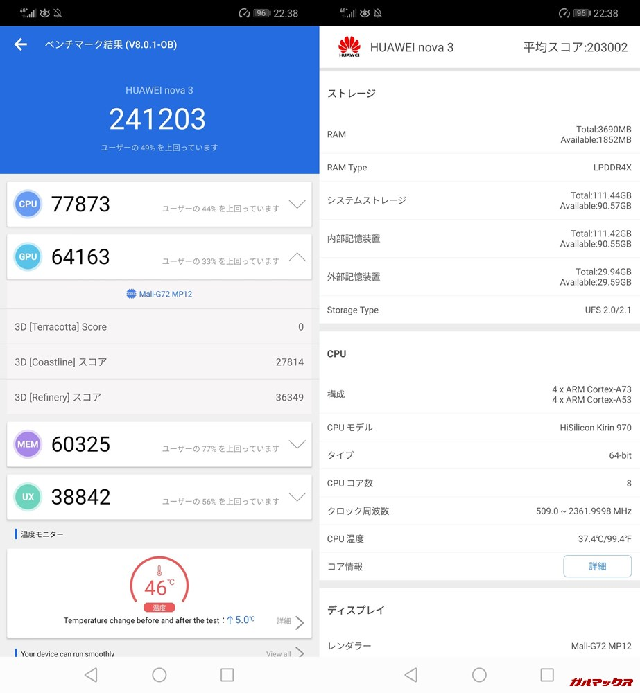 Huawei nova 3(Android 9)実機AnTuTuベンチマークスコアは総合が241203点、3D性能が64163点。