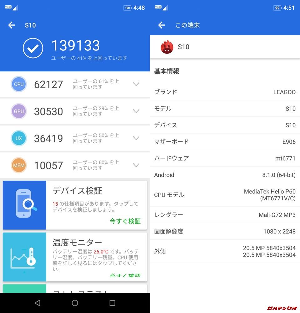 Leagoo S10(Android 8.1)実機AnTuTuベンチマークスコアは総合が139133点、3D性能が30530点。