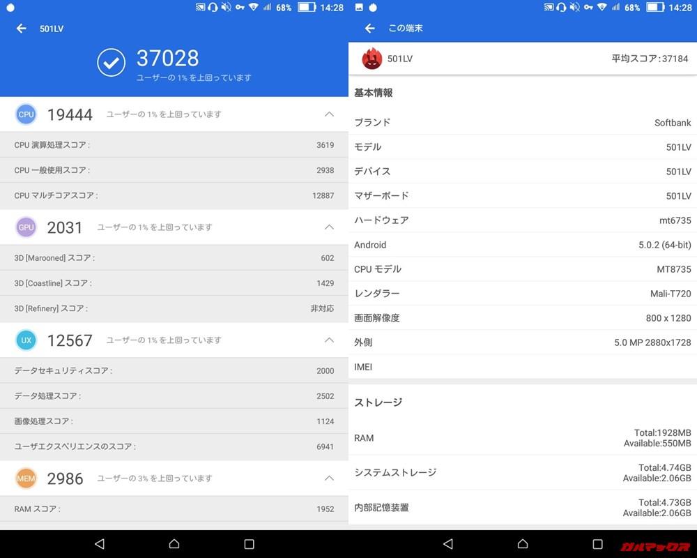 Lenovo Tab2(Android5.0.2)実機AnTuTuベンチマークスコアは総合が37028点、3D性能が2031点。