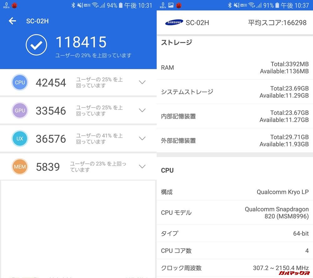 Galaxy S7 edge(Android 8)実機AnTuTuベンチマークスコアは総合が118415点、3D性能が33546点。