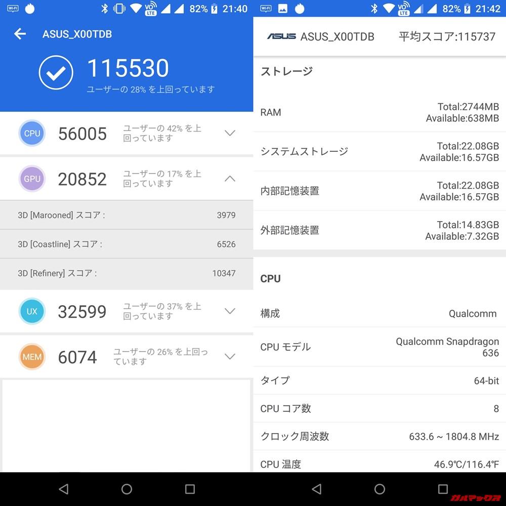 ZenFone Max Pro/ZB602KL(Android 8.1)実機AnTuTuベンチマークスコアは総合が115530点、3D性能が20852点。