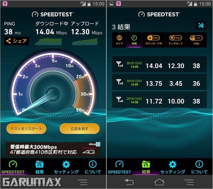 garumax-BIGLOBE-SIM-speed
