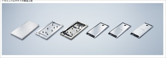 garumax-VAIO Phone Biz (3)