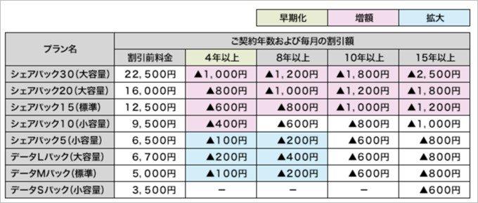 garumax-docomo-new-plan0415 (2)