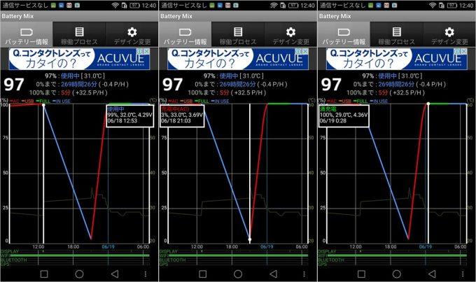 P9liteのバッテリーの減り方と充電時間