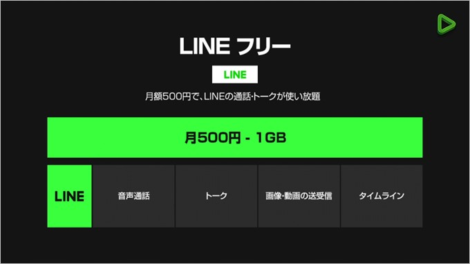 月額500円から利用できるLINEモバイルのLINEフリープラン