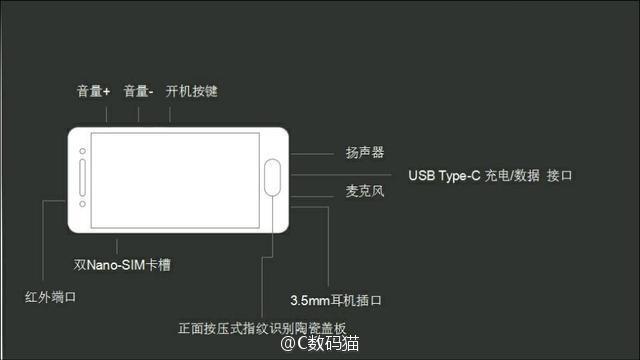 Xiaomi「Mi S」とされる端末の画像