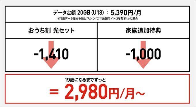 garumax-softbank-gakuwari-2017-1
