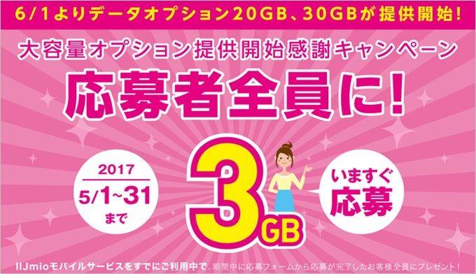 IIJmio利用者は応募するだけで3GBプレゼント。