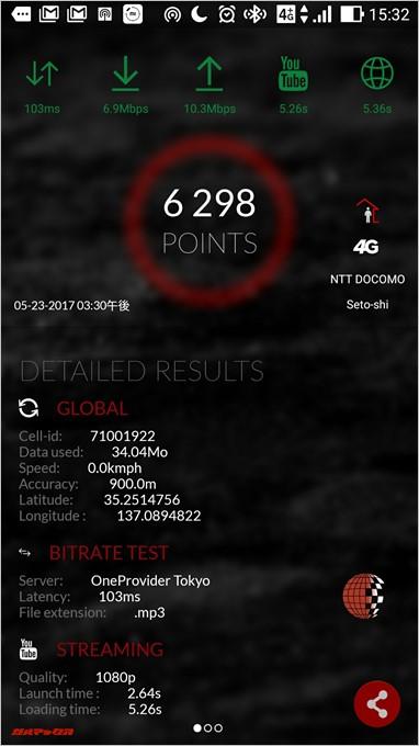 U-mobileの通信速度